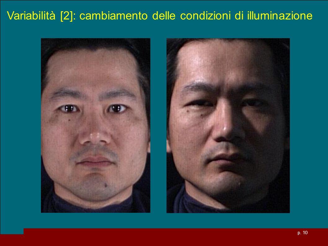 Variabilità [2]: cambiamento delle condizioni di illuminazione